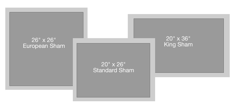 Pillow Sham Sizes