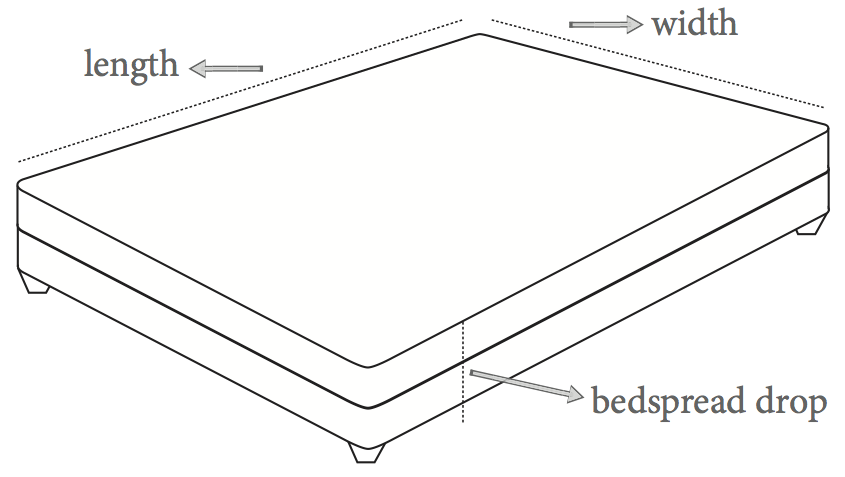 Length, Width, and Drop of a Mattress