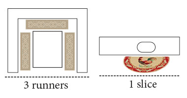 Kitchen Area Rug Layouts