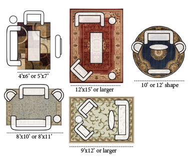 Living Room Rug Layouts