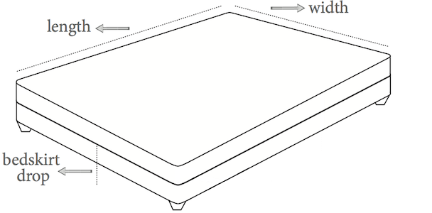 Length, Width, and Depth of a Mattress