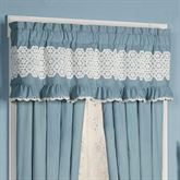 Reminisce Ruffled Valance Sterling Blue 60 x 18